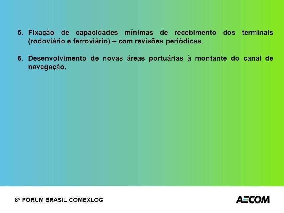 8° FORUM BRASIL COMEXLOG 5.Fixação de capacidades mínimas de recebimento dos terminais (rodoviário e ferroviário) – com revisões periódicas. 6.Desenvo