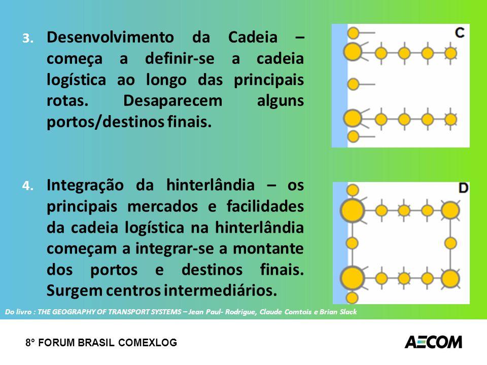 3. Desenvolvimento da Cadeia – começa a definir-se a cadeia logística ao longo das principais rotas. Desaparecem alguns portos/destinos finais. 4. Int