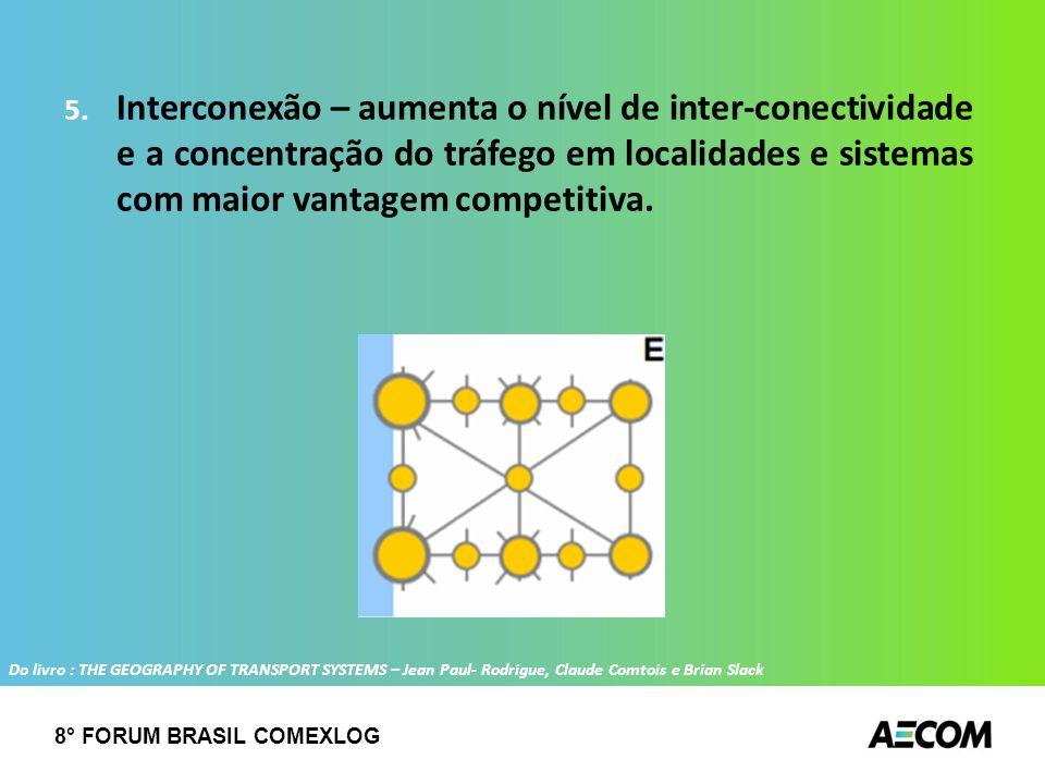 5. Interconexão – aumenta o nível de inter-conectividade e a concentração do tráfego em localidades e sistemas com maior vantagem competitiva. Do livr