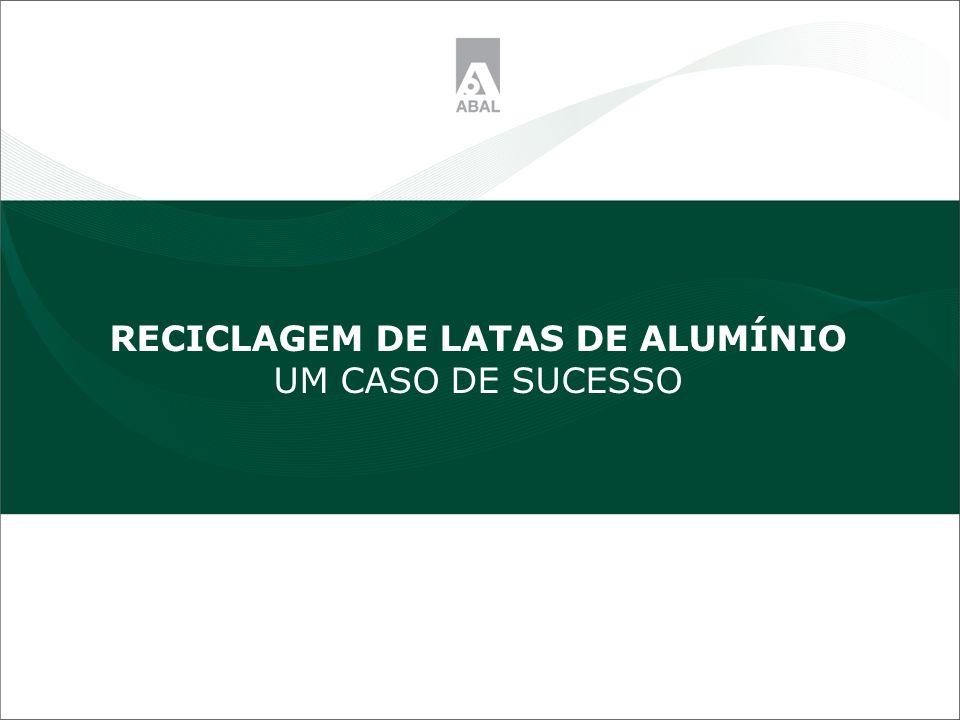 RECICLAGEM DE LATAS DE ALUMÍNIO UM CASO DE SUCESSO