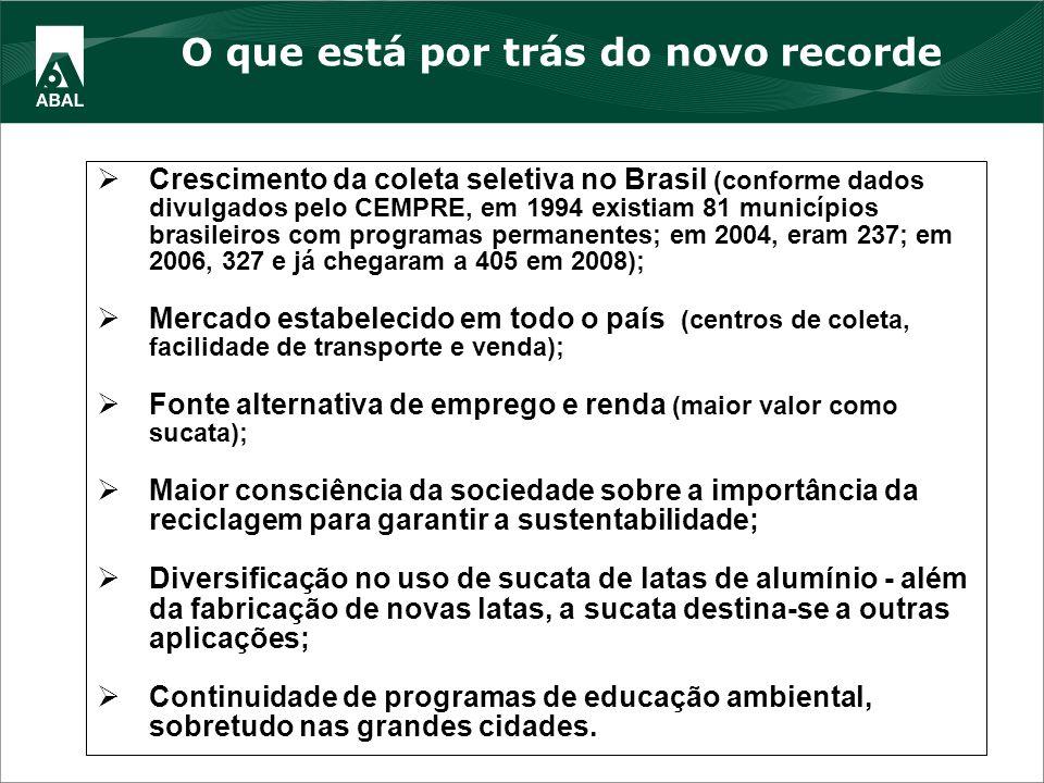 O que está por trás do novo recorde Crescimento da coleta seletiva no Brasil (conforme dados divulgados pelo CEMPRE, em 1994 existiam 81 municípios br