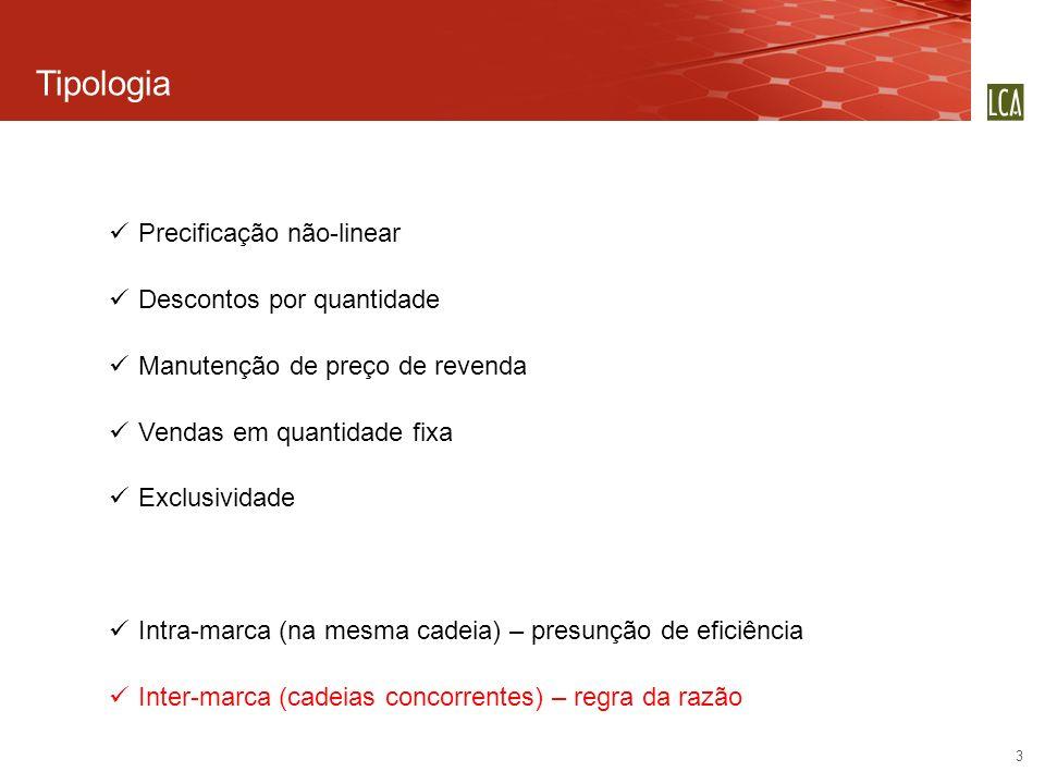Tipologia 3 Precificação não-linear Descontos por quantidade Manutenção de preço de revenda Vendas em quantidade fixa Exclusividade Intra-marca (na me