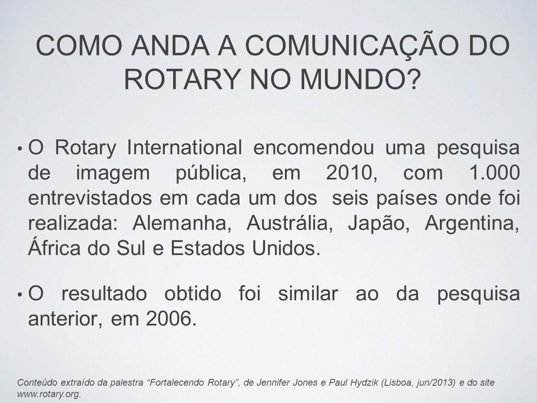 COMO ANDA A COMUNICAÇÃO DO ROTARY NO MUNDO? O Rotary International encomendou uma pesquisa de imagem pública, em 2010, com 1.000 entrevistados em cada