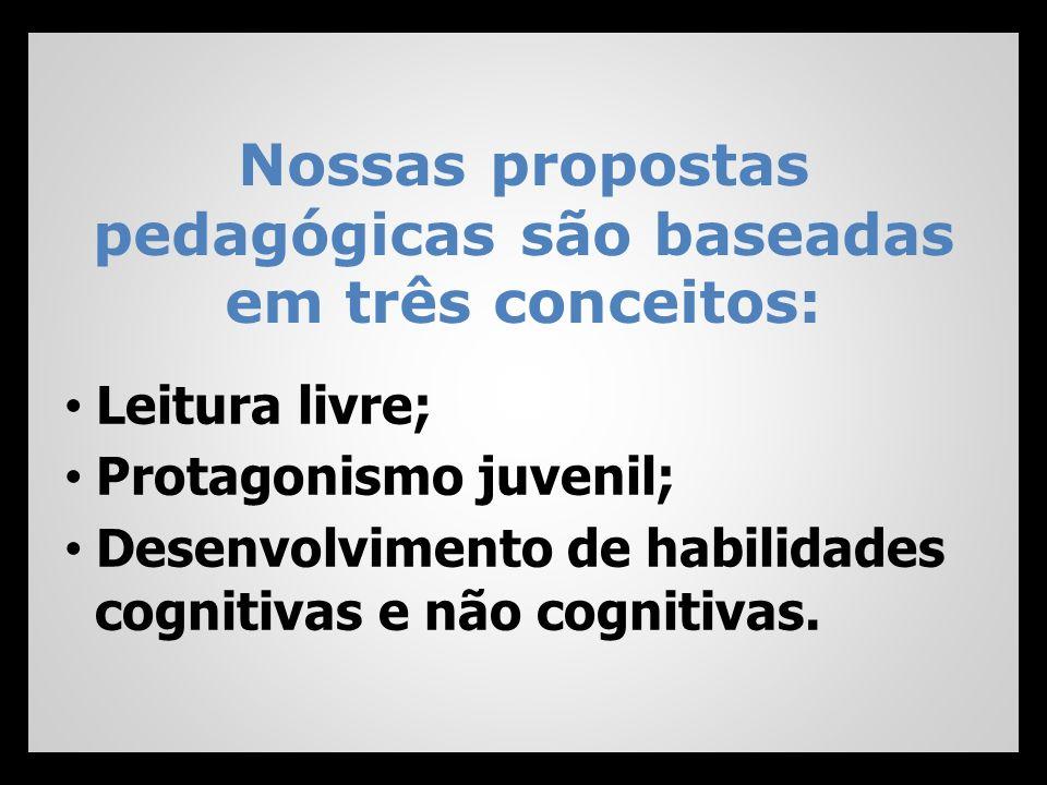 Leitura livre; Protagonismo juvenil; Desenvolvimento de habilidades cognitivas e não cognitivas. Nossas propostas pedagógicas são baseadas em três con