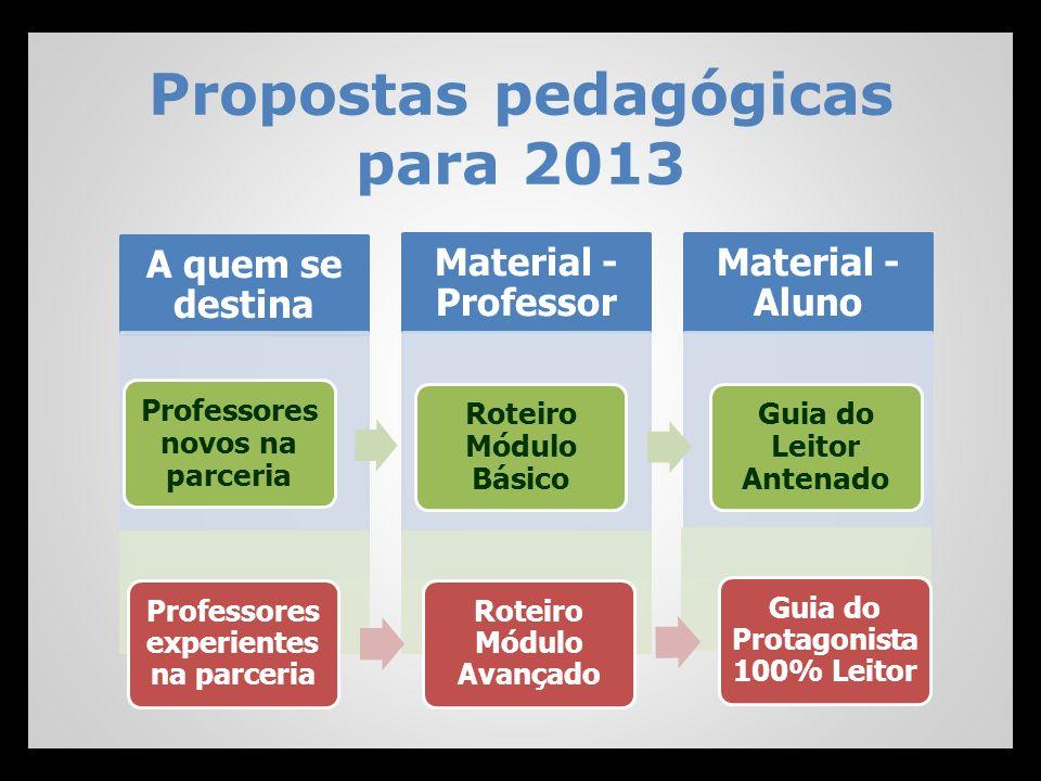 Propostas pedagógicas para 2013 A quem se destina Material - Professor Material - Aluno Professores experientes na parceria Roteiro Módulo Avançado Gu