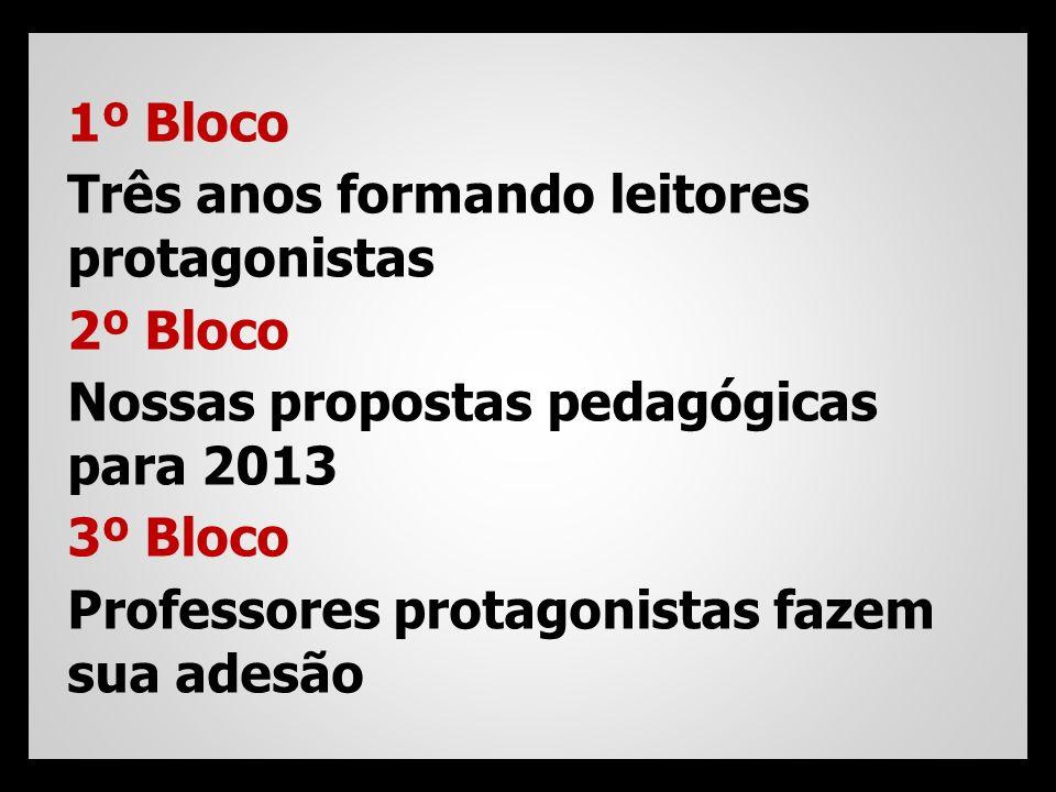 AnoAbrangência da parceria 2010352 escolas/professores 2011714 escolas/professores 2012808 escolas/1.102 professores Histórico da Parceria