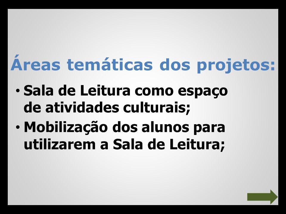 Sala de Leitura como espaço de atividades culturais; Mobilização dos alunos para utilizarem a Sala de Leitura; Áreas temáticas dos projetos: