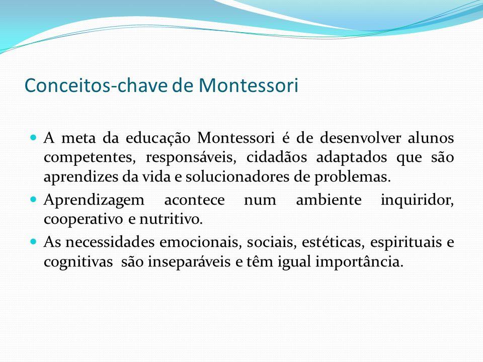 Conceitos-chave de Montessori A meta da educação Montessori é de desenvolver alunos competentes, responsáveis, cidadãos adaptados que são aprendizes da vida e solucionadores de problemas.