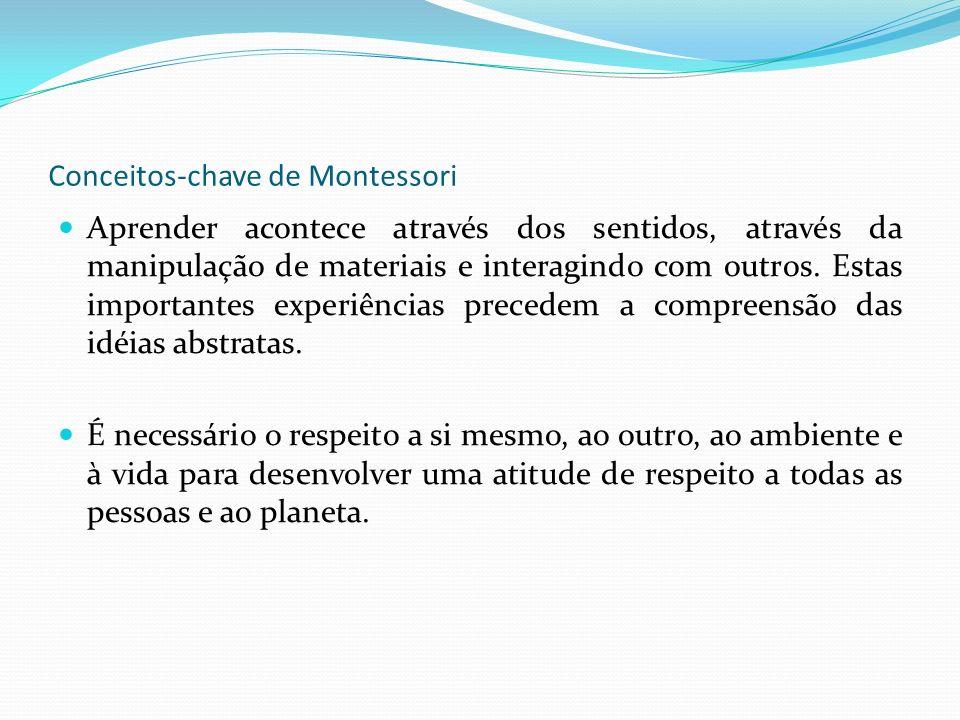 Conceitos-chave de Montessori Aprender acontece através dos sentidos, através da manipulação de materiais e interagindo com outros.