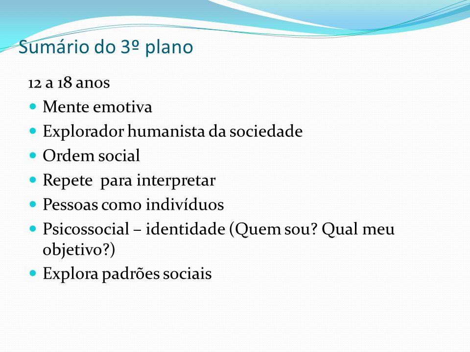Sumário do 3º plano 12 a 18 anos Mente emotiva Explorador humanista da sociedade Ordem social Repete para interpretar Pessoas como indivíduos Psicossocial – identidade (Quem sou.