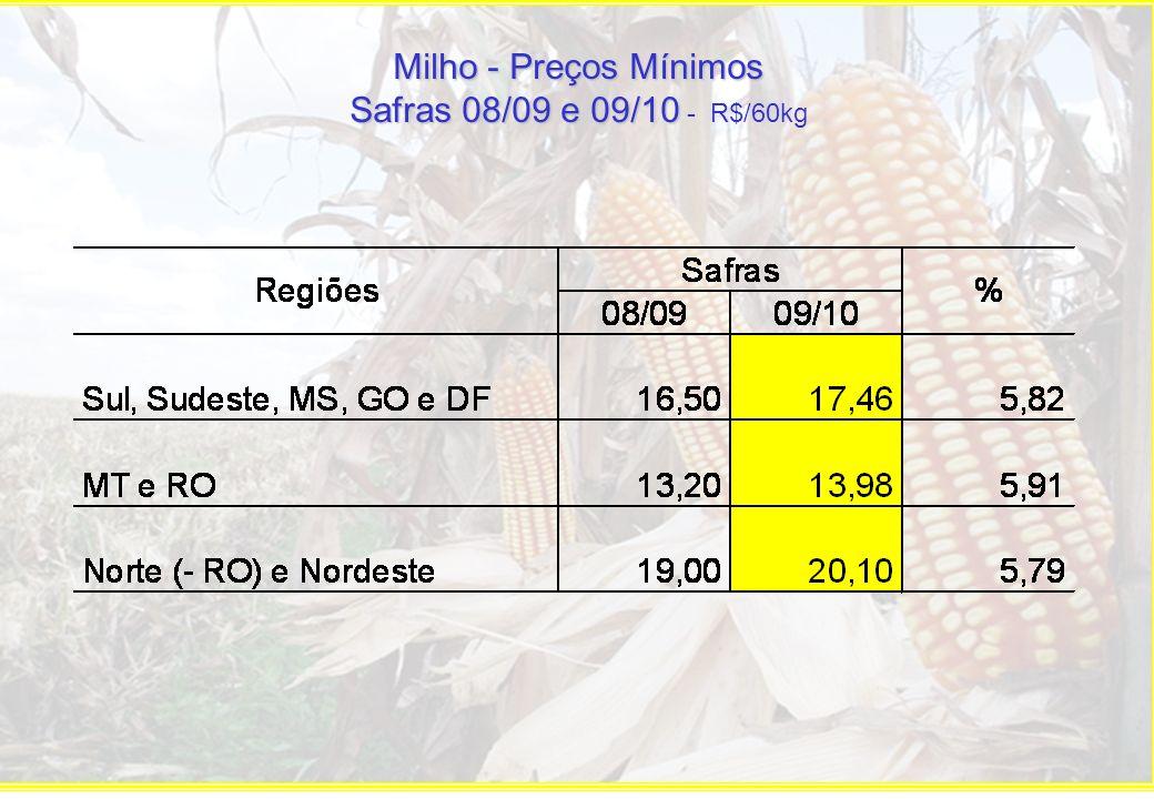 Milho - Preços Mínimos Safras 08/09 e 09/10 Safras 08/09 e 09/10 - R$/60kg