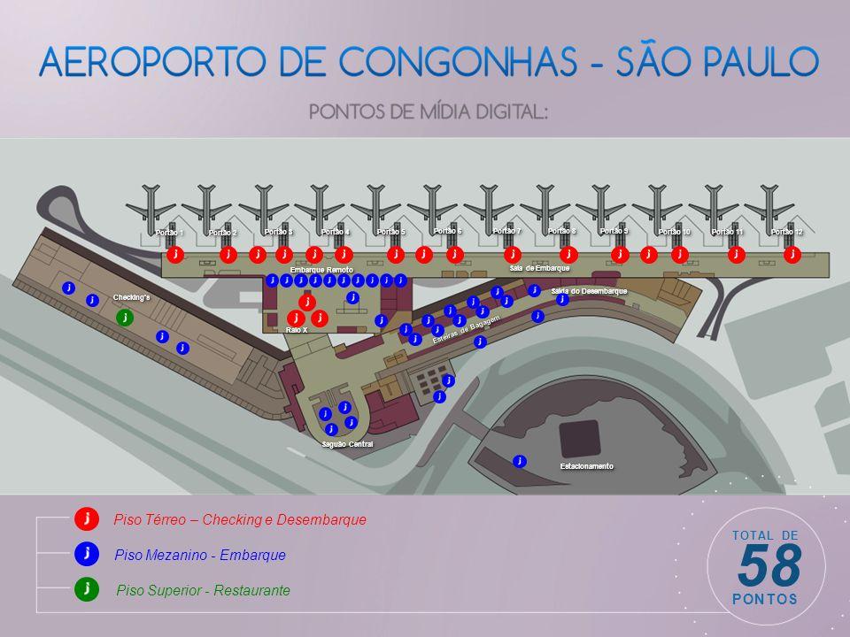 Portão 1 Portão 2 Portão 3 Portão 4 Portão 5 Portão 6 Portão 7 Portão 8 Portão 9 Portão 10 Portão 11 Portão 12 Sala de Embarque Saguão Central Esteira