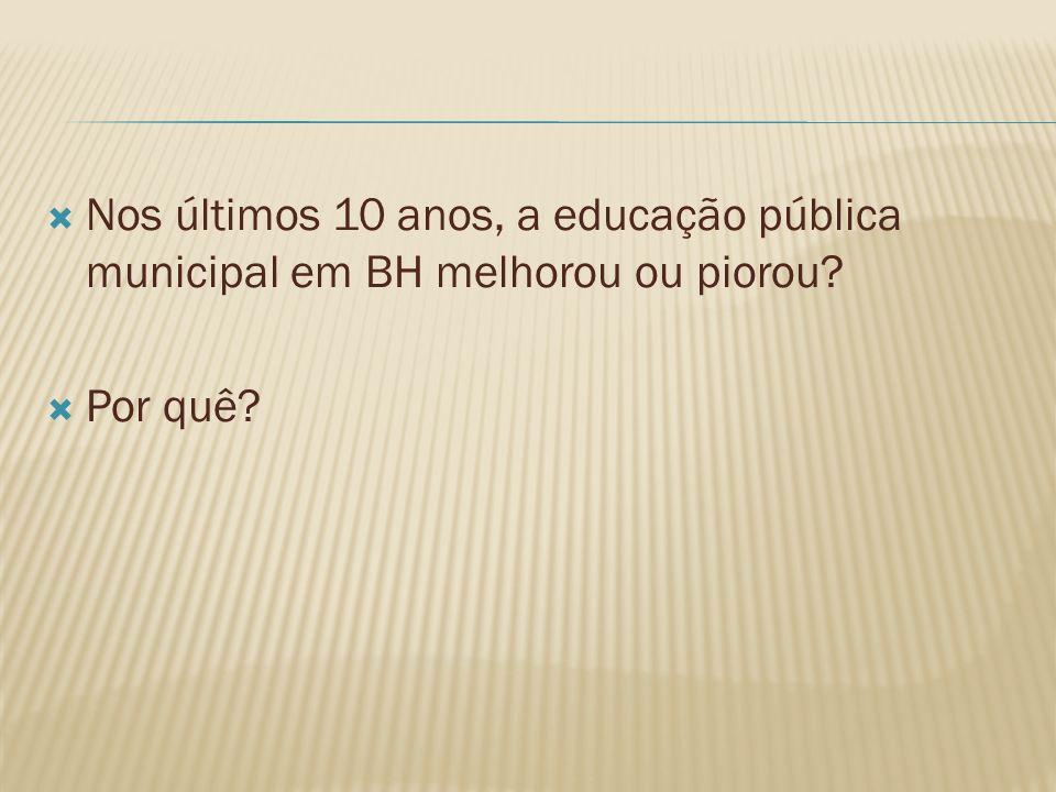 Nos últimos 10 anos, a educação pública municipal em BH melhorou ou piorou? Por quê?