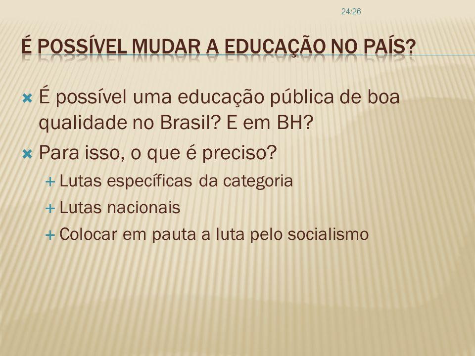É possível uma educação pública de boa qualidade no Brasil? E em BH? Para isso, o que é preciso? Lutas específicas da categoria Lutas nacionais Coloca