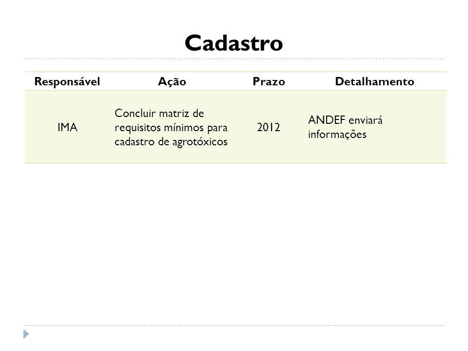 Cadastro ResponsávelAçãoPrazoDetalhamento IMA Concluir matriz de requisitos mínimos para cadastro de agrotóxicos 2012 ANDEF enviará informações