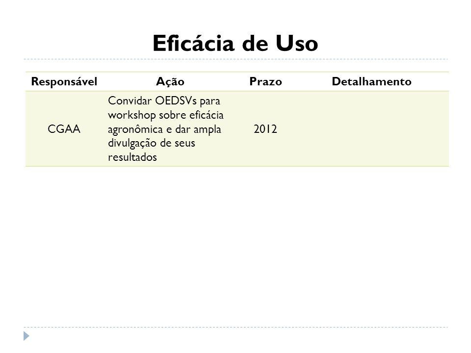 Eficácia de Uso ResponsávelAçãoPrazoDetalhamento CGAA Convidar OEDSVs para workshop sobre eficácia agronômica e dar ampla divulgação de seus resultado