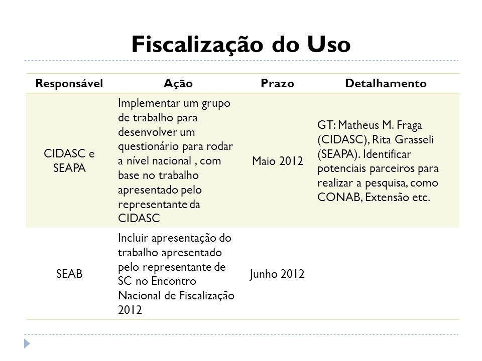 Fiscalização do Uso ResponsávelAçãoPrazoDetalhamento CIDASC e SEAPA Implementar um grupo de trabalho para desenvolver um questionário para rodar a nív