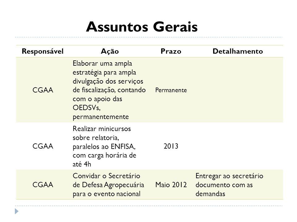 Assuntos Gerais ResponsávelAçãoPrazoDetalhamento CGAA Elaborar uma ampla estratégia para ampla divulgação dos serviços de fiscalização, contando com o