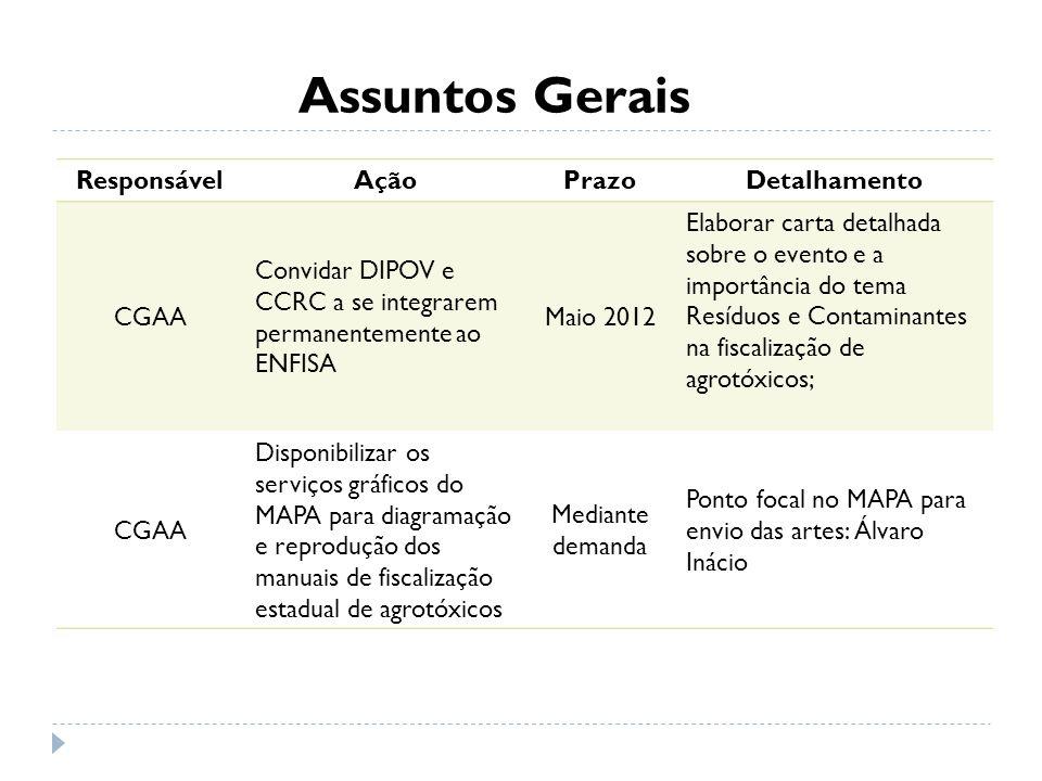 Assuntos Gerais ResponsávelAçãoPrazoDetalhamento CGAA Convidar DIPOV e CCRC a se integrarem permanentemente ao ENFISA Maio 2012 Elaborar carta detalha
