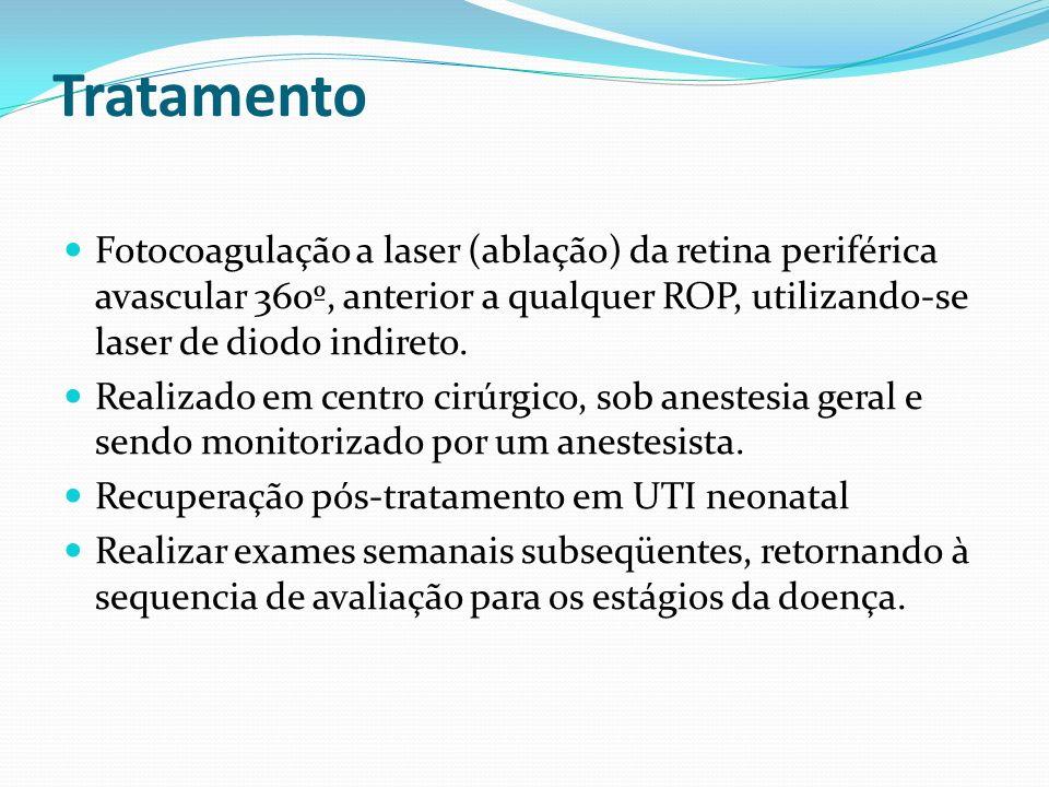 Tratamento Com indicação de tratamento: Iniciar em até 72 horas