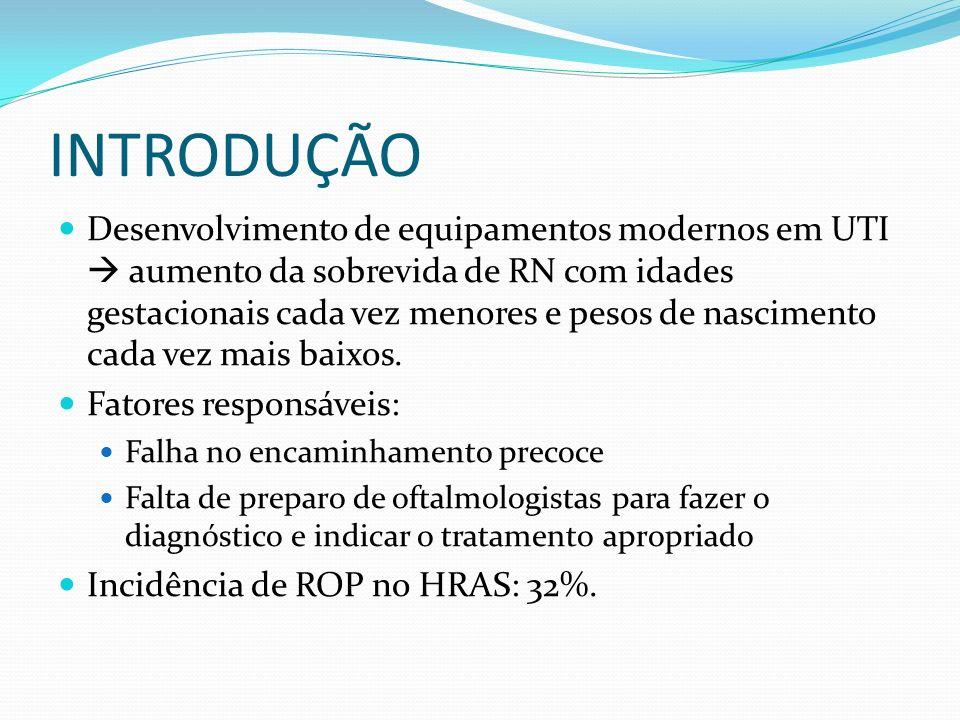 Epidemiologia Causas de cegueira no Brasil (OMS): Catarata- 40% Glaucoma – 15% Retinopatia diabética – 7% Cegueira na infância – 6,4% Toxoplasmose ocular –21 a 40% Glaucoma congênito – 11 a 18% Catarata congênita – 7 a 19% Retinopatia da prematuridade - 3 a 21%