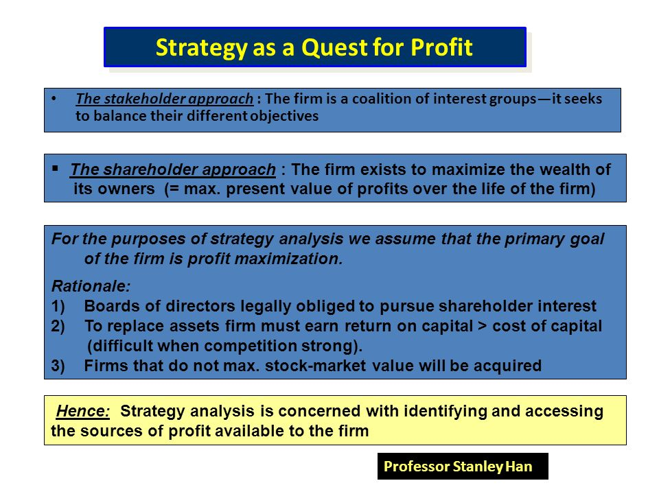 Strategy as a Quest for Profit The stakeholder approach : The firm is a coalition of interest groupsit seeks to balance their different objectives The shareholder approach : The firm exists to maximize the wealth of its owners (= max.