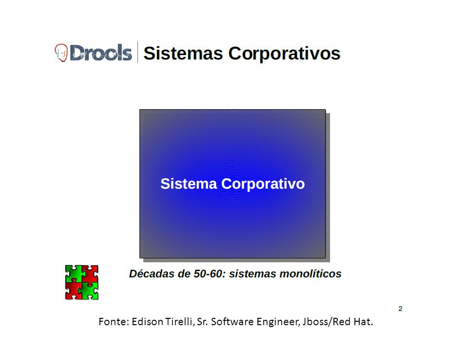 Fonte: Edison Tirelli, Sr. Software Engineer, Jboss/Red Hat.