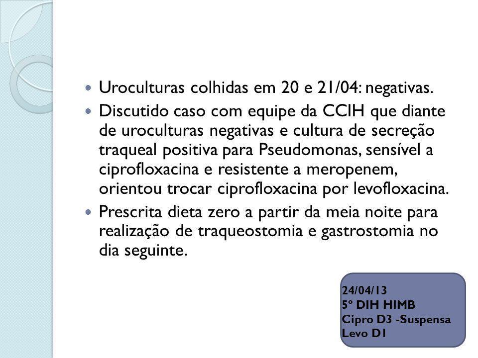 Uroculturas colhidas em 20 e 21/04: negativas. Discutido caso com equipe da CCIH que diante de uroculturas negativas e cultura de secreção traqueal po