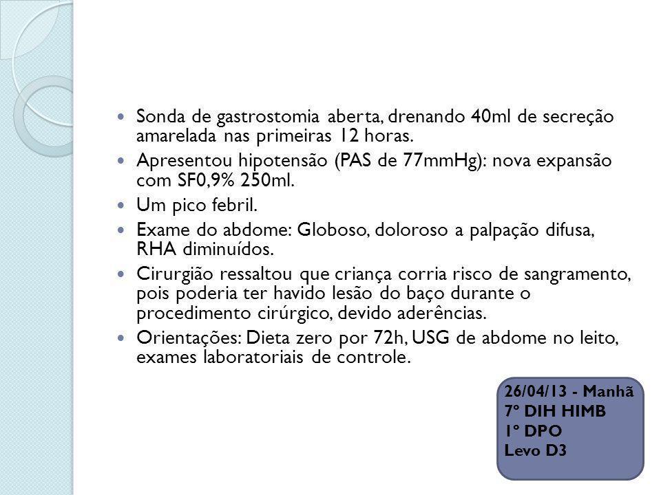 Sonda de gastrostomia aberta, drenando 40ml de secreção amarelada nas primeiras 12 horas. Apresentou hipotensão (PAS de 77mmHg): nova expansão com SF0