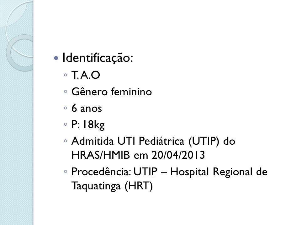 Identificação: T. A.O Gênero feminino 6 anos P: 18kg Admitida UTI Pediátrica (UTIP) do HRAS/HMIB em 20/04/2013 Procedência: UTIP – Hospital Regional d