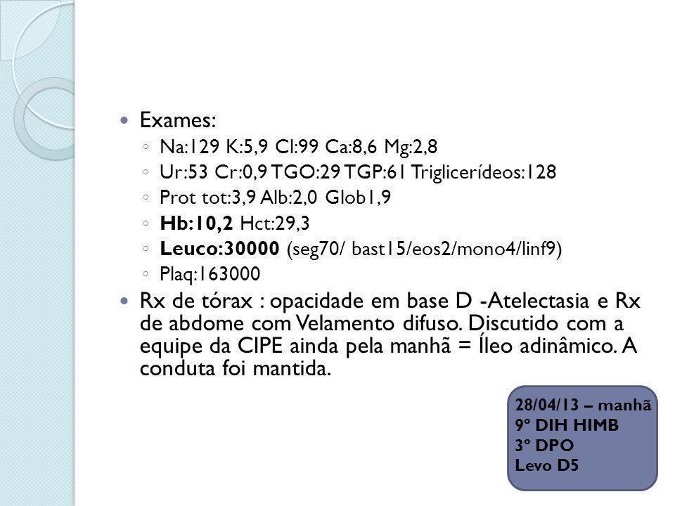 Exames: Na:129 K:5,9 Cl:99 Ca:8,6 Mg:2,8 Ur:53 Cr:0,9 TGO:29 TGP:61 Triglicerídeos:128 Prot tot:3,9 Alb:2,0 Glob1,9 Hb:10,2 Hct:29,3 Leuco:30000 (seg7