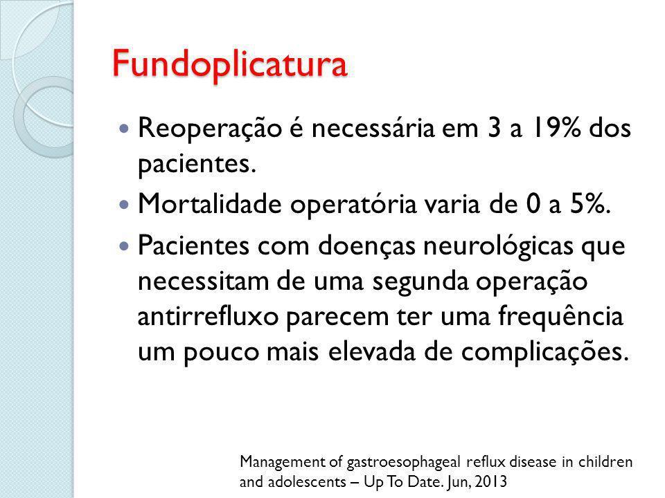 Fundoplicatura Reoperação é necessária em 3 a 19% dos pacientes. Mortalidade operatória varia de 0 a 5%. Pacientes com doenças neurológicas que necess