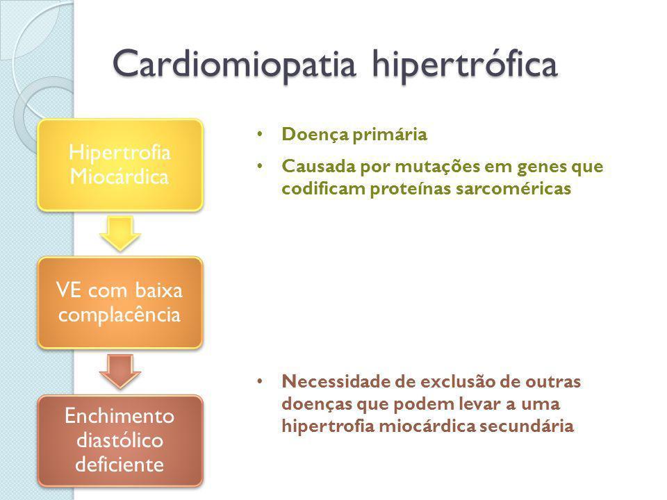 Cardiomiopatia hipertrófica Hipertrofia Miocárdica VE com baixa complacência Enchimento diastólico deficiente Doença primária Causada por mutações em