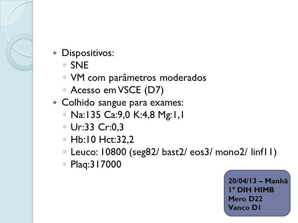 Dispositivos: SNE VM com parâmetros moderados Acesso em VSCE (D7) Colhido sangue para exames: Na:135 Ca:9,0 K:4,8 Mg:1,1 Ur:33 Cr:0,3 Hb:10 Hct:32,2 L