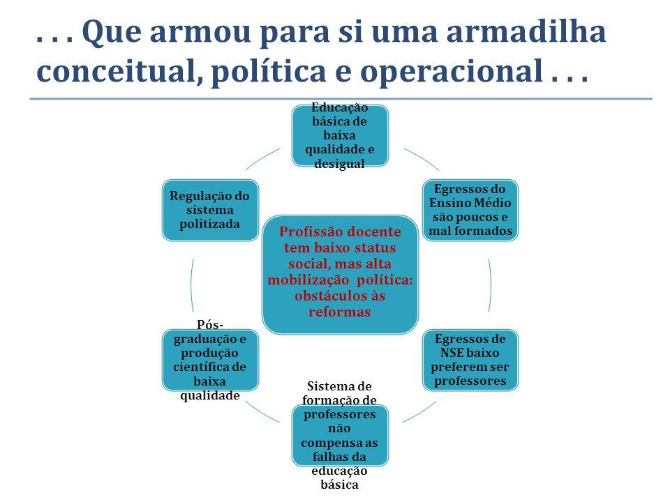 ... Que armou para si uma armadilha conceitual, política e operacional...