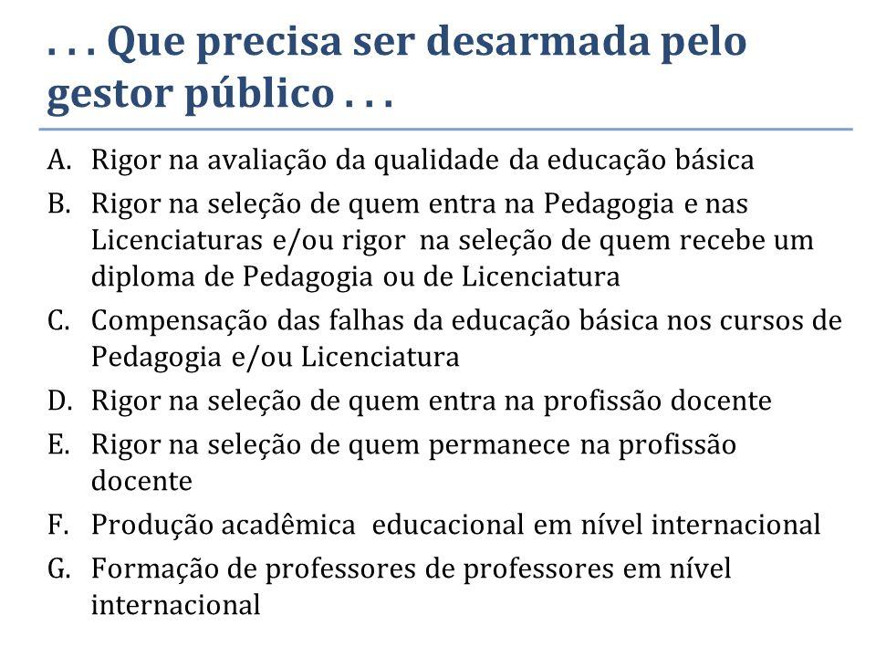 ... Que precisa ser desarmada pelo gestor público... A.Rigor na avaliação da qualidade da educação básica B.Rigor na seleção de quem entra na Pedagogi