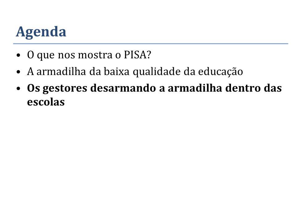 Agenda O que nos mostra o PISA.