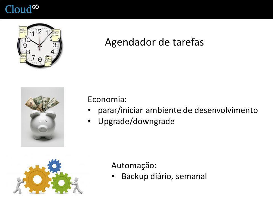 Agendador de tarefas Economia: parar/iniciar ambiente de desenvolvimento Upgrade/downgrade Automação: Backup diário, semanal