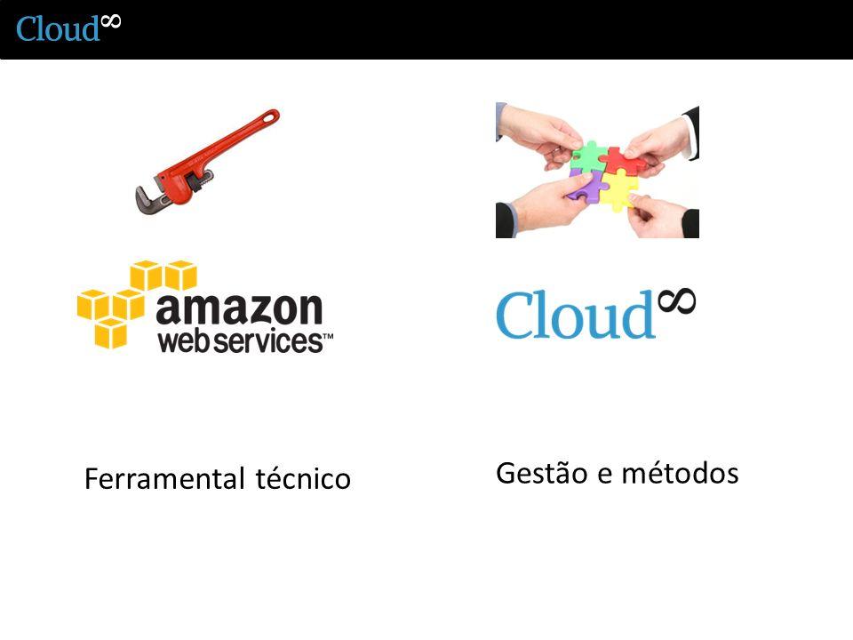 Contato Contato: https://www.cloud8.com.br Veja o nosso Cheat Sheet.