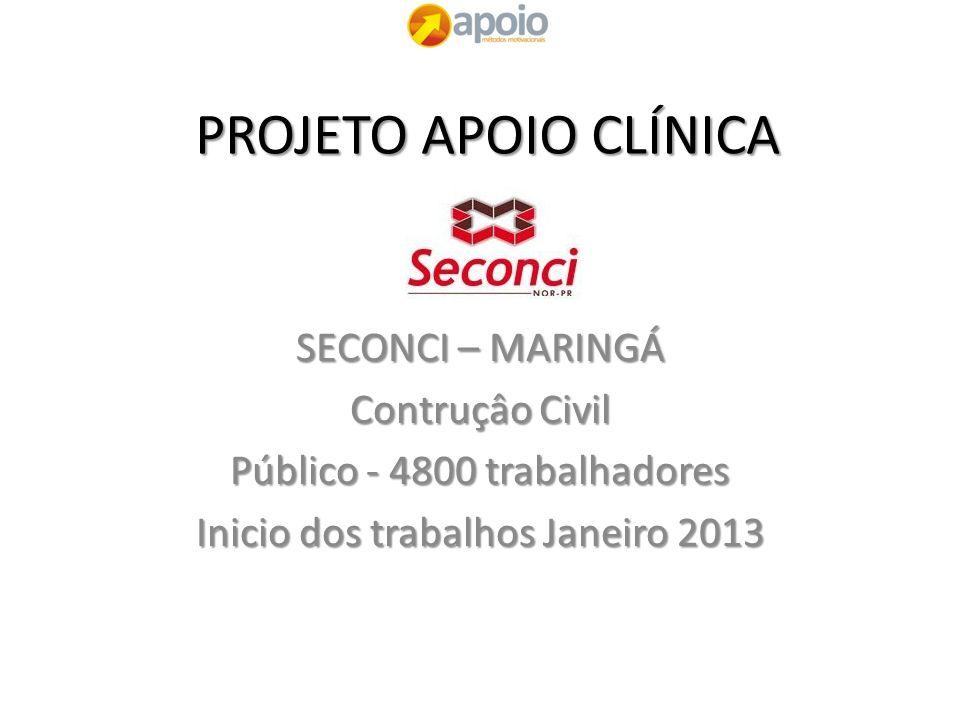 PROJETO APOIO CLÍNICA SECONCI – MARINGÁ Contruçâo Civil Público - 4800 trabalhadores Inicio dos trabalhos Janeiro 2013