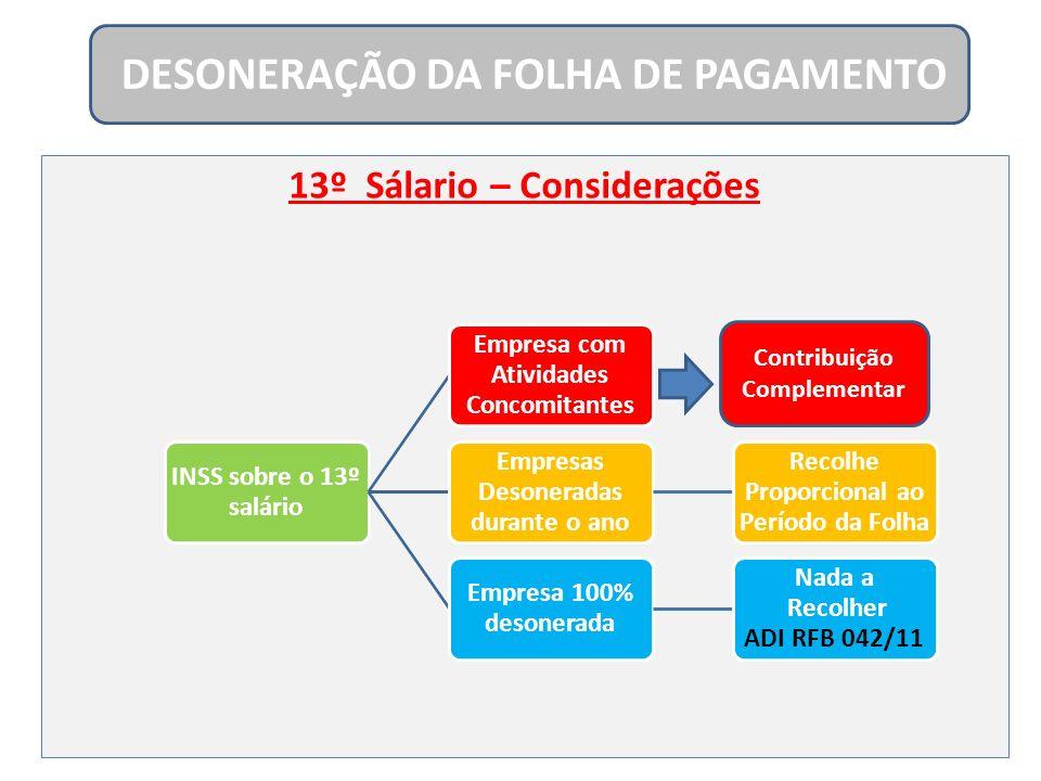 13º Sálario – Considerações DESONERAÇÃO DA FOLHA DE PAGAMENTO INSS sobre o 13º salário Empresa com Atividades Concomitantes Empresas Desoneradas duran