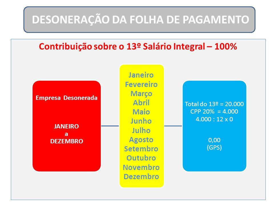 Contribuição sobre o 13º Salário Integral – 100% DESONERAÇÃO DA FOLHA DE PAGAMENTO Empresa Desonerada JANEIRO a DEZEMBRO Janeiro Fevereiro Março Abril