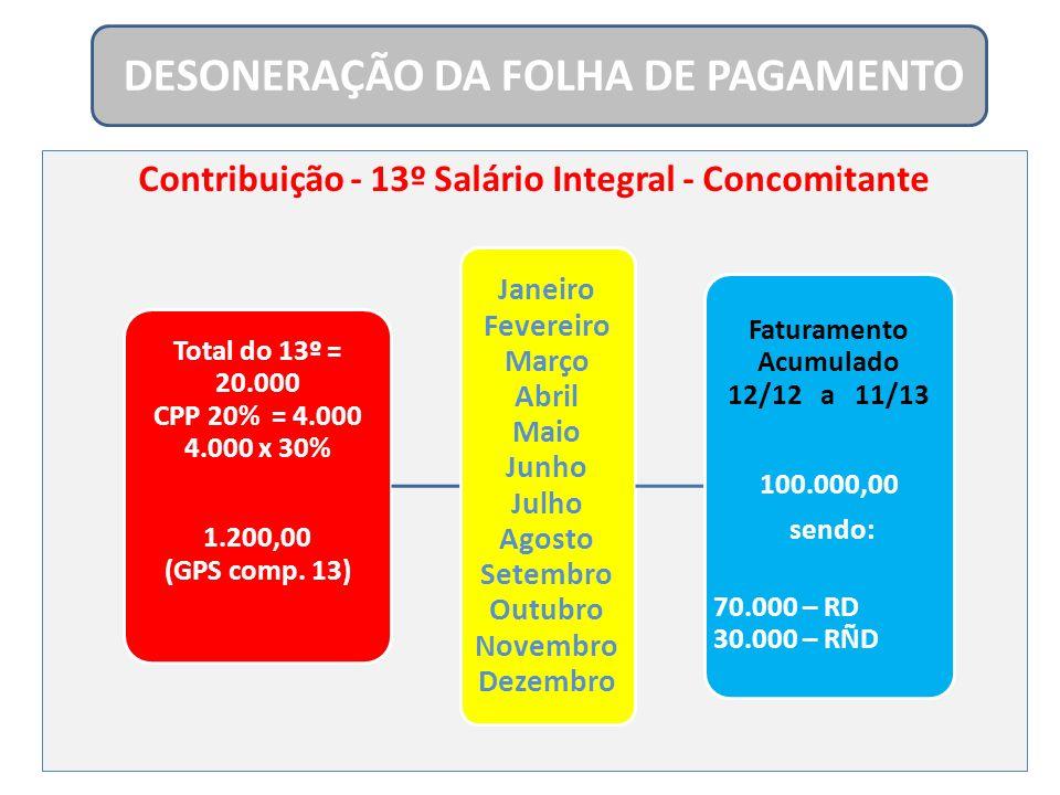 Contribuição - 13º Salário Integral - Concomitante DESONERAÇÃO DA FOLHA DE PAGAMENTO Total do 13º = 20.000 CPP 20% = 4.000 4.000 x 30% 1.200,00 (GPS c