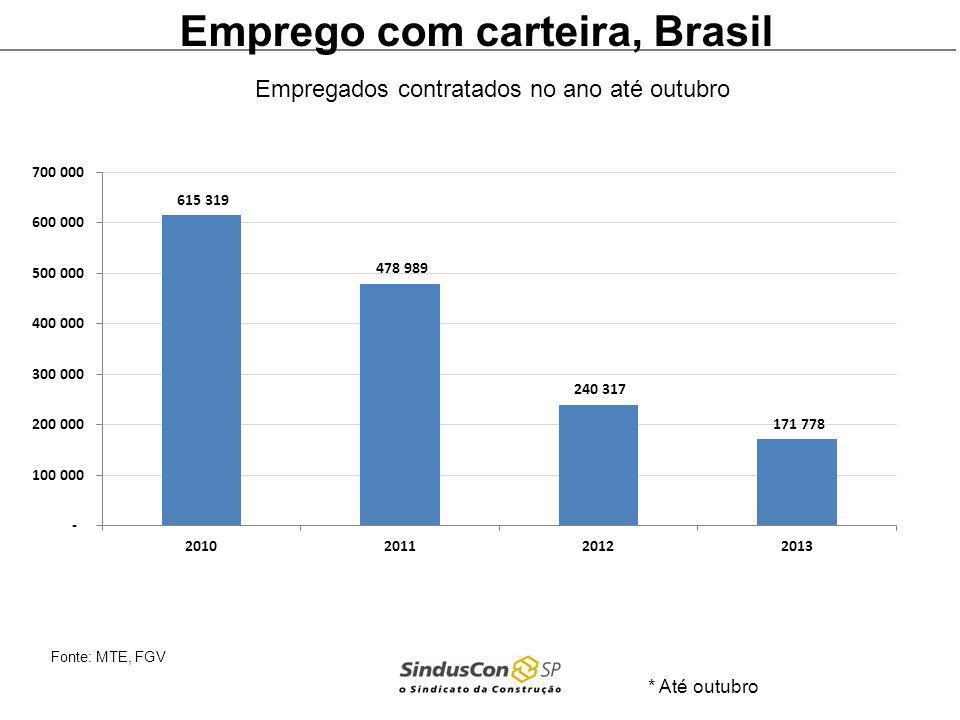 Fonte: MTE, FGV Emprego com carteira, Brasil Empregados contratados no ano até outubro * Até outubro