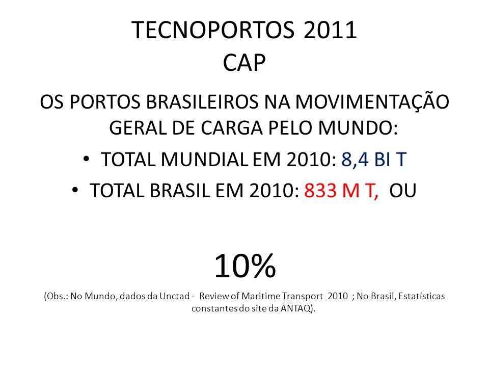 TECNOPORTOS 2011 CAP OS PORTOS BRASILEIROS NA MOVIMENTAÇÃO GERAL DE CARGA PELO MUNDO: TOTAL MUNDIAL EM 2010: 8,4 BI T TOTAL BRASIL EM 2010: 833 M T, O