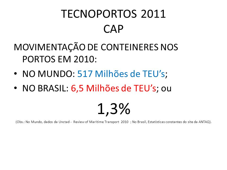 TECNOPORTOS 2011 CAP MOVIMENTAÇÃO DE CONTEINERES NOS PORTOS EM 2010: NO MUNDO: 517 Milhões de TEUs; NO BRASIL: 6,5 Milhões de TEUs; ou 1,3% (Obs.: No Mundo, dados da Unctad - Review of Maritime Transport 2010 ; No Brasil, Estatísticas constantes do site da ANTAQ).