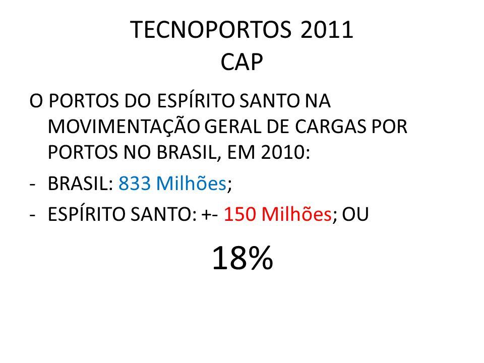 TECNOPORTOS 2011 CAP O PORTOS DO ESPÍRITO SANTO NA MOVIMENTAÇÃO GERAL DE CARGAS POR PORTOS NO BRASIL, EM 2010: -BRASIL: 833 Milhões; -ESPÍRITO SANTO:
