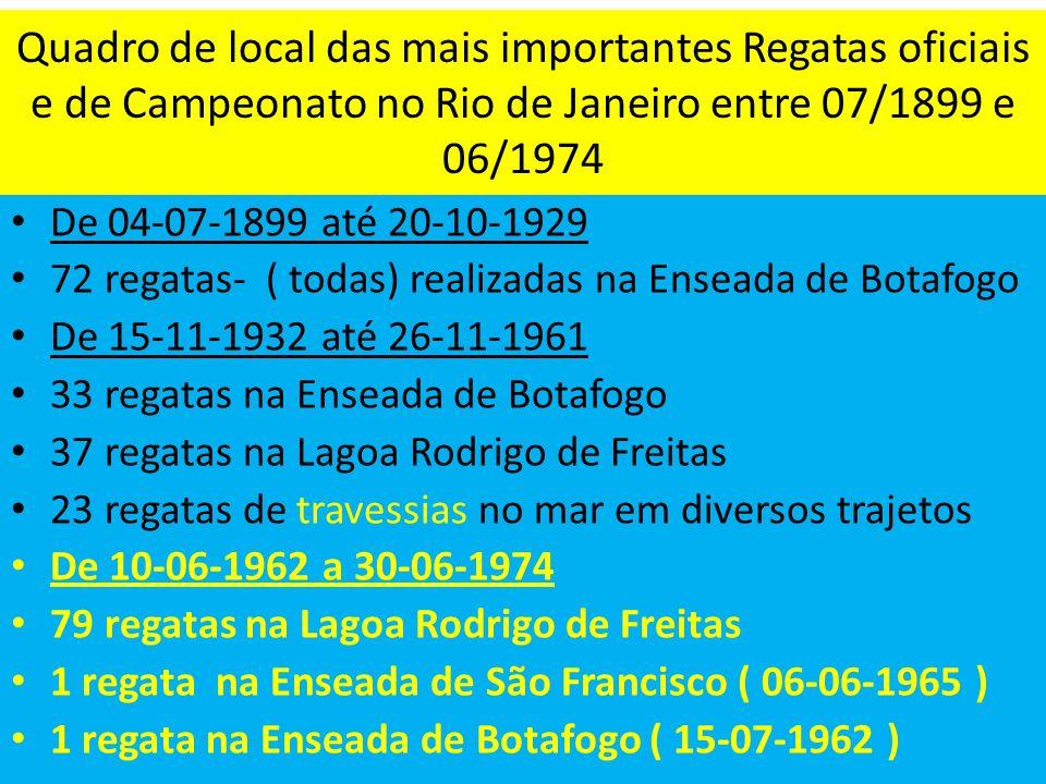 Quadro de local das mais importantes Regatas oficiais e de Campeonato no Rio de Janeiro entre 07/1899 e 06/1974 De 04-07-1899 até 20-10-1929 72 regatas- ( todas) realizadas na Enseada de Botafogo De 15-11-1932 até 26-11-1961 33 regatas na Enseada de Botafogo 37 regatas na Lagoa Rodrigo de Freitas 23 regatas de travessias no mar em diversos trajetos De 10-06-1962 a 30-06-1974 79 regatas na Lagoa Rodrigo de Freitas 1 regata na Enseada de São Francisco ( 06-06-1965 ) 1 regata na Enseada de Botafogo ( 15-07-1962 )