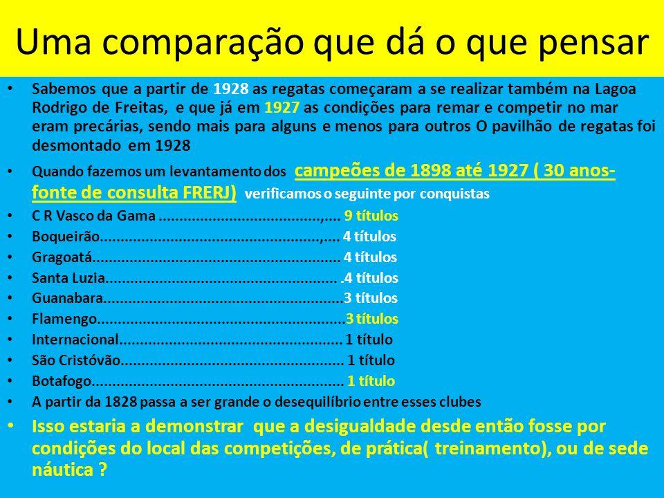 Uma comparação que dá o que pensar Sabemos que a partir de 1928 as regatas começaram a se realizar também na Lagoa Rodrigo de Freitas, e que já em 1927 as condições para remar e competir no mar eram precárias, sendo mais para alguns e menos para outros O pavilhão de regatas foi desmontado em 1928 Quando fazemos um levantamento dos campeões de 1898 até 1927 ( 30 anos- fonte de consulta FRERJ) verificamos o seguinte por conquistas C R Vasco da Gama.......................................,....