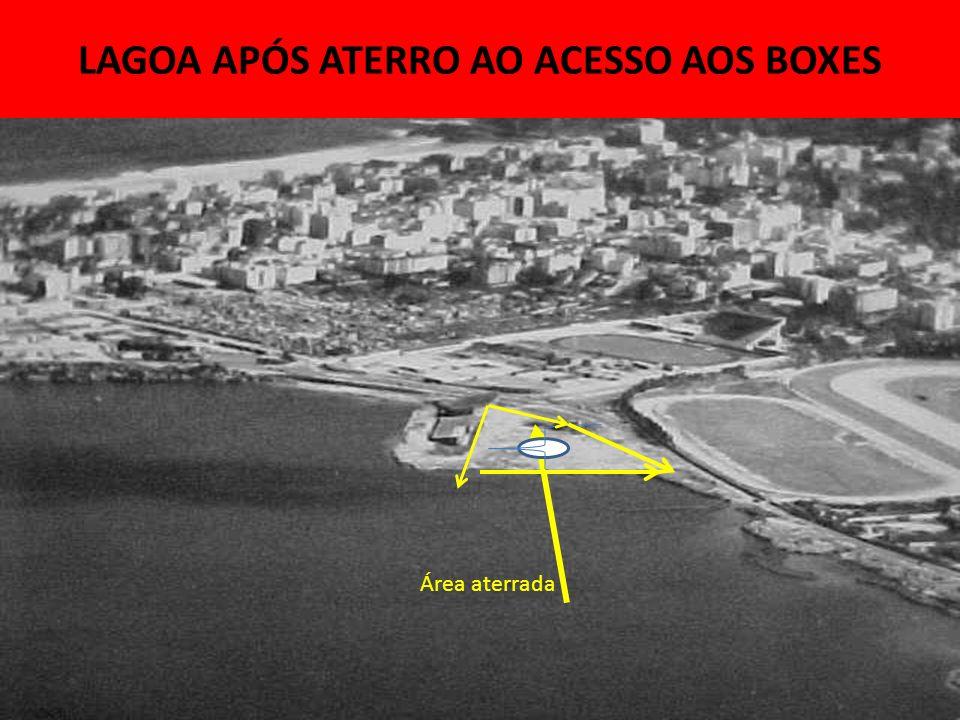 LAGOA APÓS ATERRO AO ACESSO AOS BOXES Área aterrada